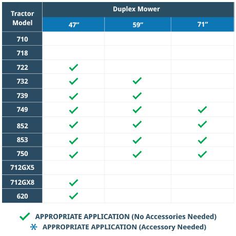 duplex-mower-4