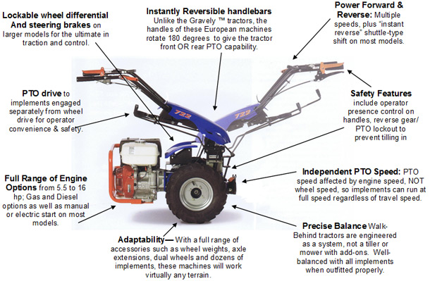 Two Wheel Tractor Attachments : Bcs advantage archives wes stauffer equipment llc