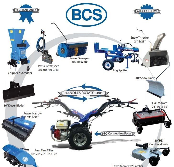 Image result for bcs tractor with attachments